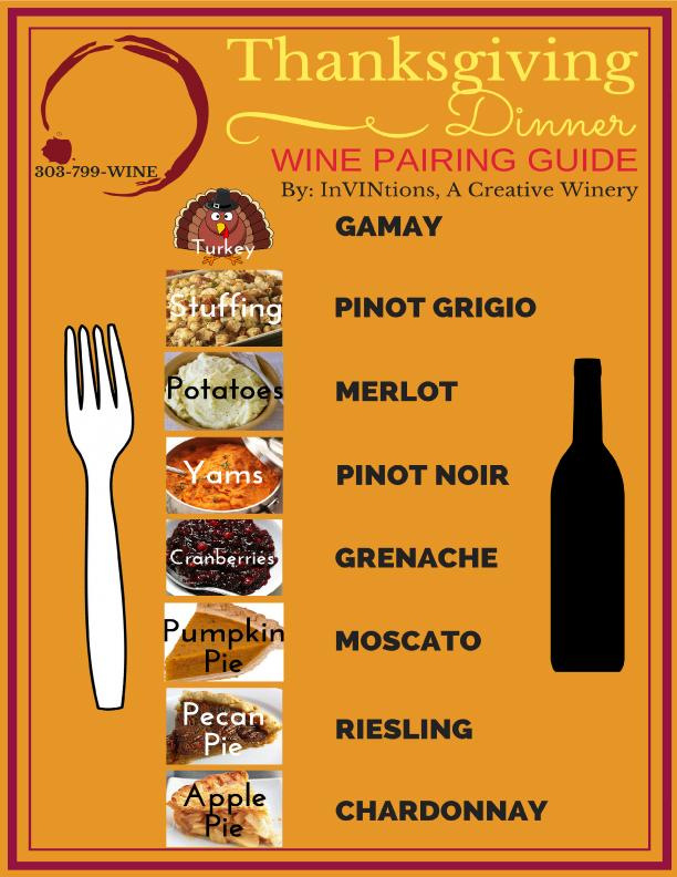 Thanksgiving-Pairing-Guide